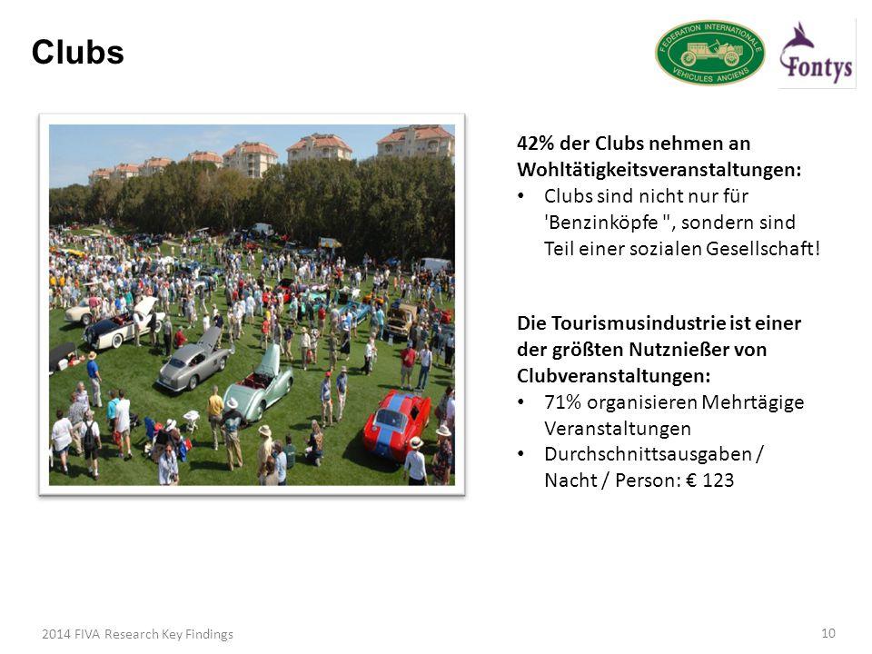 Clubs 2014 FIVA Research Key Findings 10 Die Tourismusindustrie ist einer der größten Nutznießer von Clubveranstaltungen: 71% organisieren Mehrtägige Veranstaltungen Durchschnittsausgaben / Nacht / Person: € 123 42% der Clubs nehmen an Wohltätigkeitsveranstaltungen: Clubs sind nicht nur für Benzinköpfe , sondern sind Teil einer sozialen Gesellschaft!