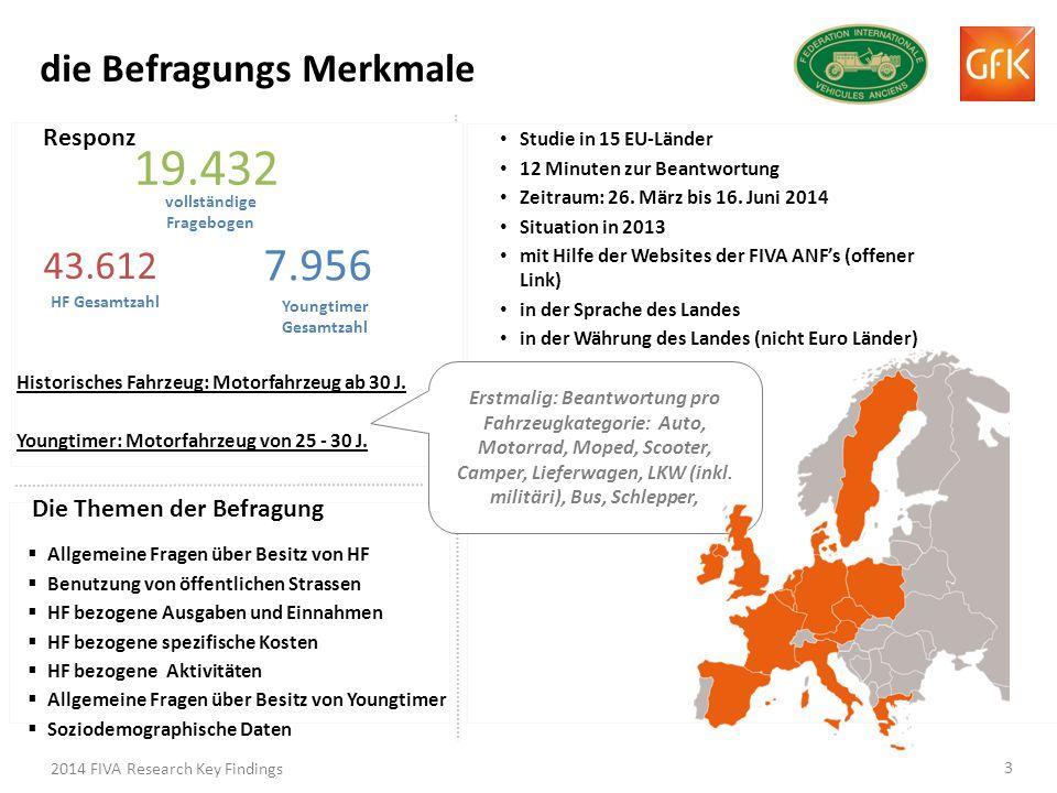 Studie in 15 EU-Länder 12 Minuten zur Beantwortung Zeitraum: 26.