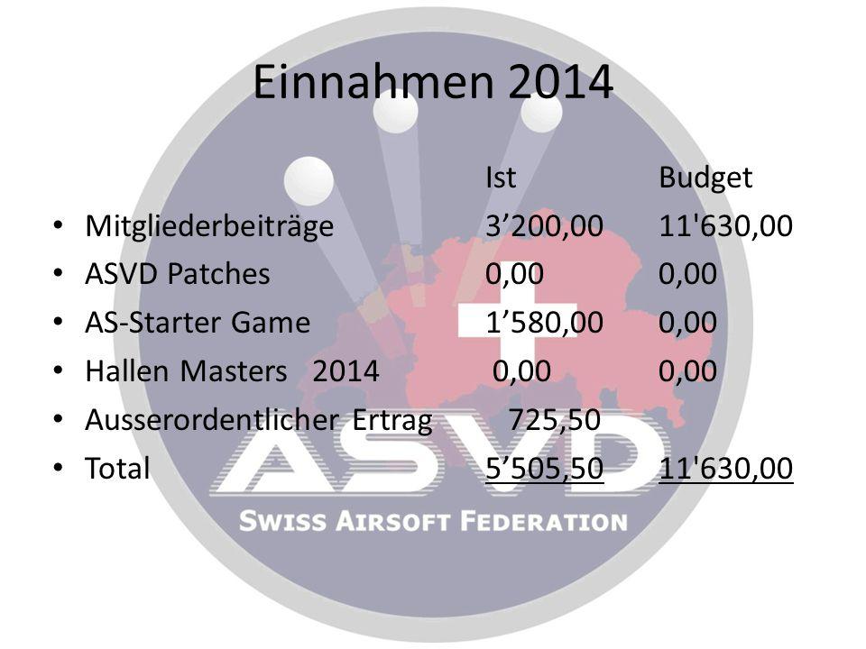 Einnahmen 2014 IstBudget Mitgliederbeiträge3'200,0011'630,00 ASVD Patches0,000,00 AS-Starter Game1'580,000,00 Hallen Masters2014 0,000,00 Ausserordent