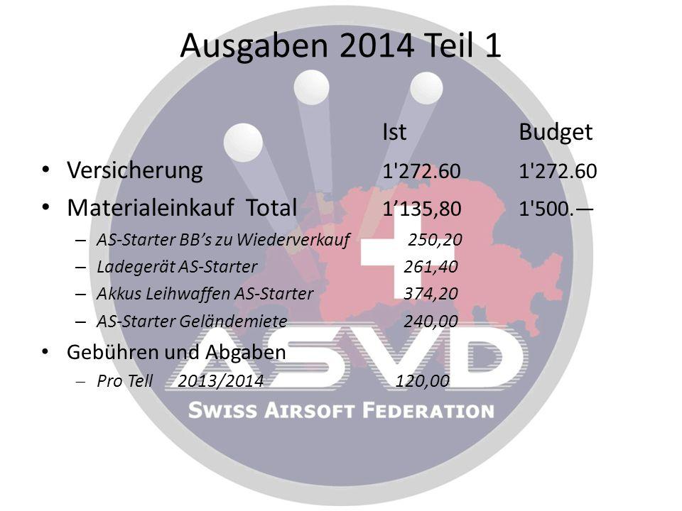 Ausgaben 2014 Teil 1 IstBudget Versicherung 1'272.601'272.60 MaterialeinkaufTotal 1'135,801'500.— – AS-Starter BB's zu Wiederverkauf 250,20 – Ladegerä