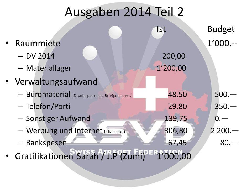 Ausgaben 2014 Teil 2 IstBudget Raummiete1'000.-- – DV 2014 200,00 – Materiallager1'200,00 Verwaltungsaufwand – Büromaterial (Druckerpatronen, Briefpap