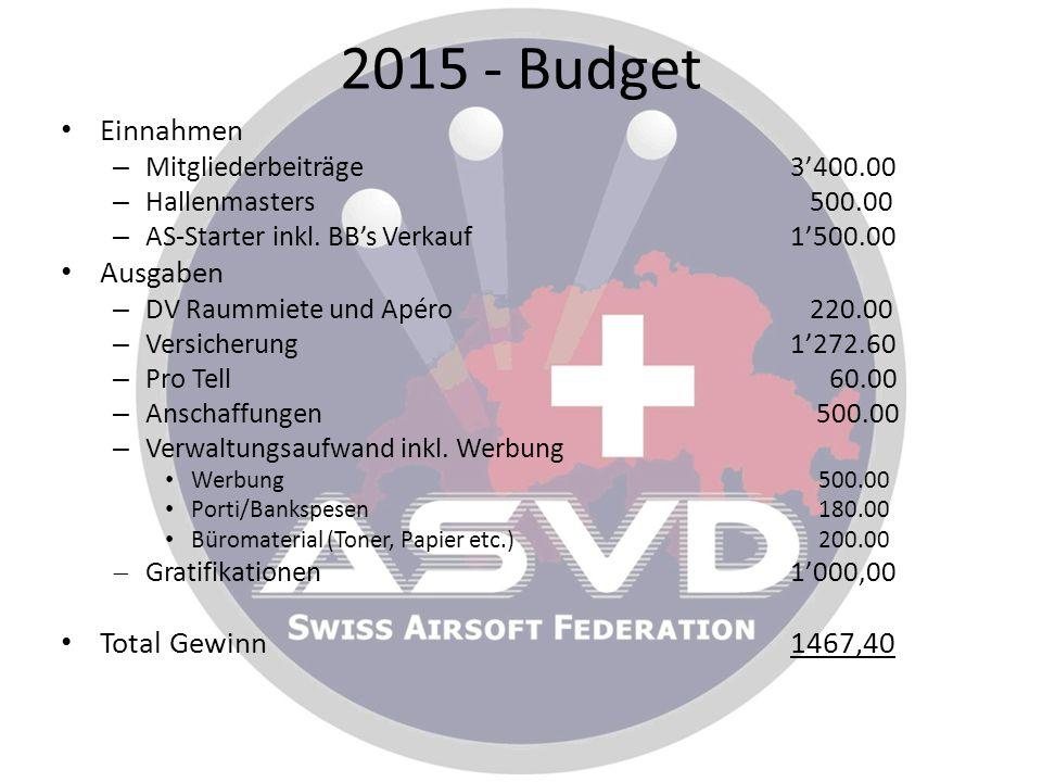 2015 - Budget Einnahmen – Mitgliederbeiträge3'400.00 – Hallenmasters 500.00 – AS-Starter inkl. BB's Verkauf1'500.00 Ausgaben – DV Raummiete und Apéro