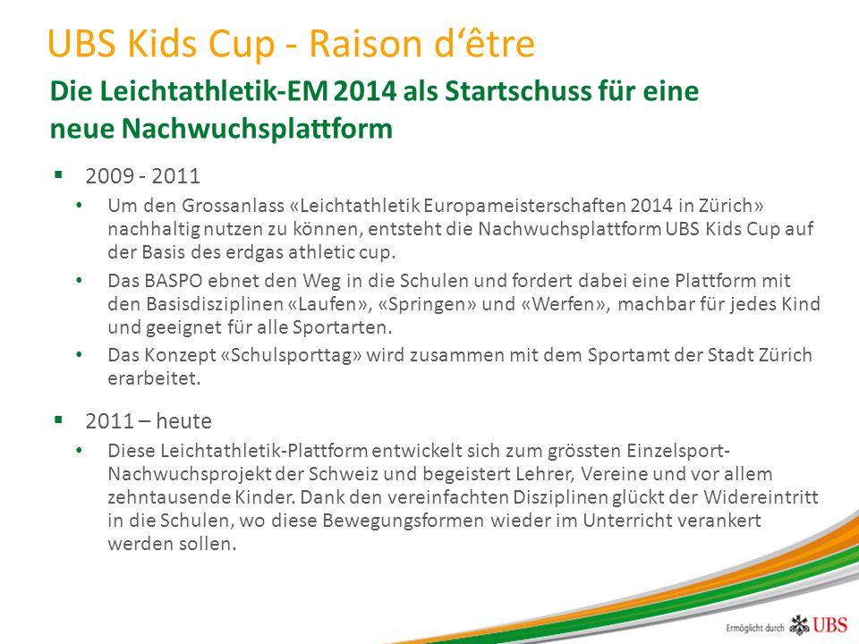 Die Leichtathletik-EM 2014 als Startschuss für eine neue Nachwuchsplattform UBS Kids Cup - Raison d'être  2009 - 2011 Um den Grossanlass «Leichtathle