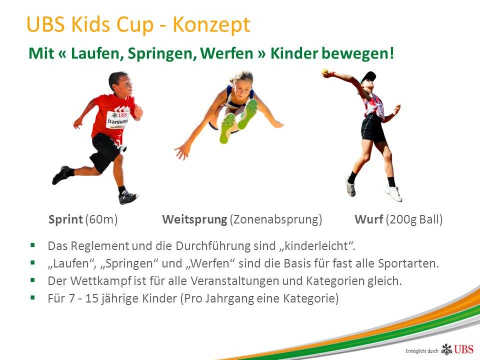 Mit « Laufen, Springen, Werfen » Kinder bewegen! UBS Kids Cup - Konzept Sprint (60m) Weitsprung (Zonenabsprung) Wurf (200g Ball)  Das Reglement und d
