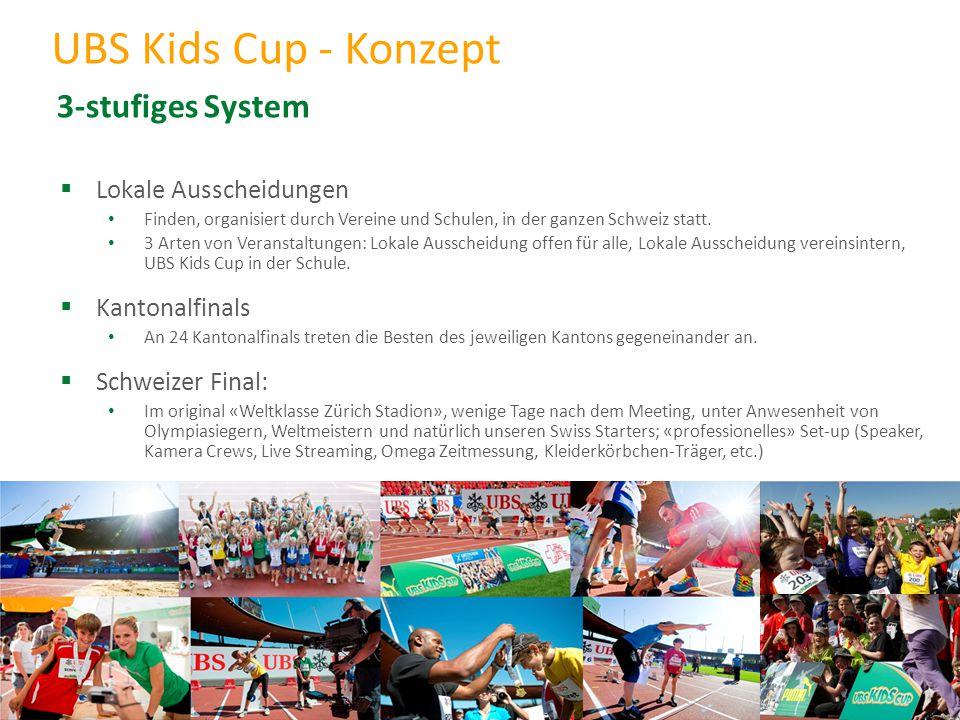  Lokale Ausscheidungen Finden, organisiert durch Vereine und Schulen, in der ganzen Schweiz statt.