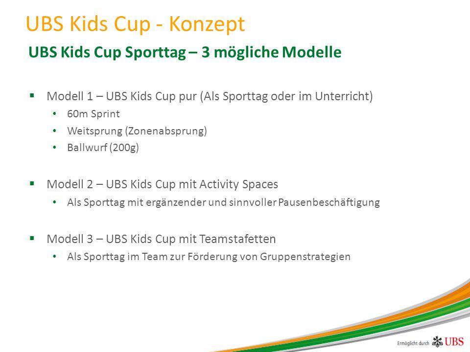  Modell 1 – UBS Kids Cup pur (Als Sporttag oder im Unterricht) 60m Sprint Weitsprung (Zonenabsprung) Ballwurf (200g)  Modell 2 – UBS Kids Cup mit Ac