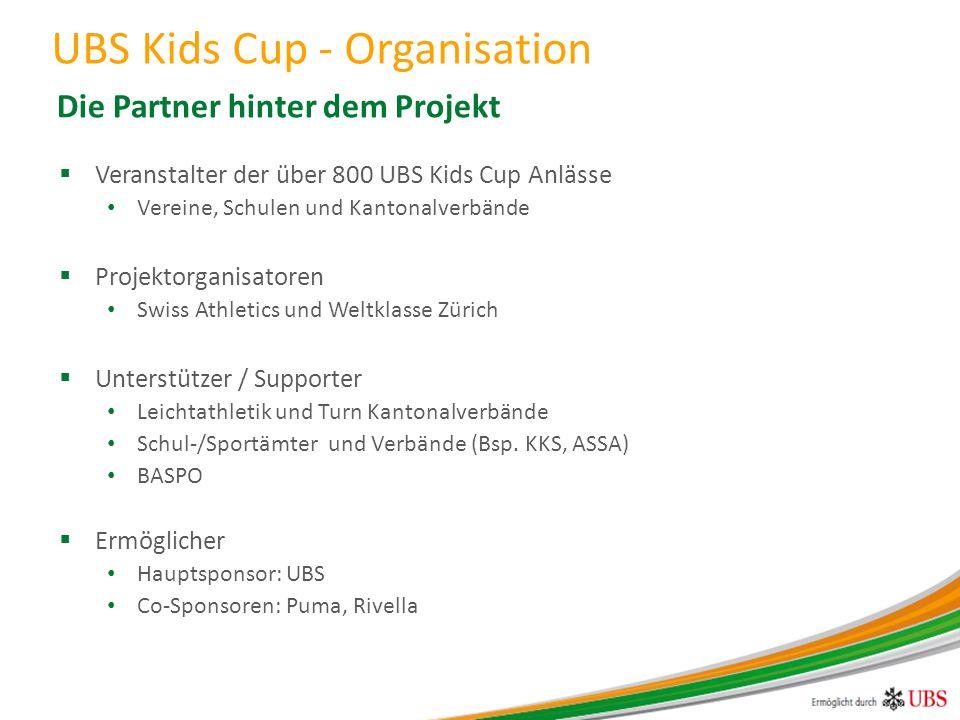 Die Partner hinter dem Projekt UBS Kids Cup - Organisation  Veranstalter der über 800 UBS Kids Cup Anlässe Vereine, Schulen und Kantonalverbände  Projektorganisatoren Swiss Athletics und Weltklasse Zürich  Unterstützer / Supporter Leichtathletik und Turn Kantonalverbände Schul-/Sportämter und Verbände (Bsp.