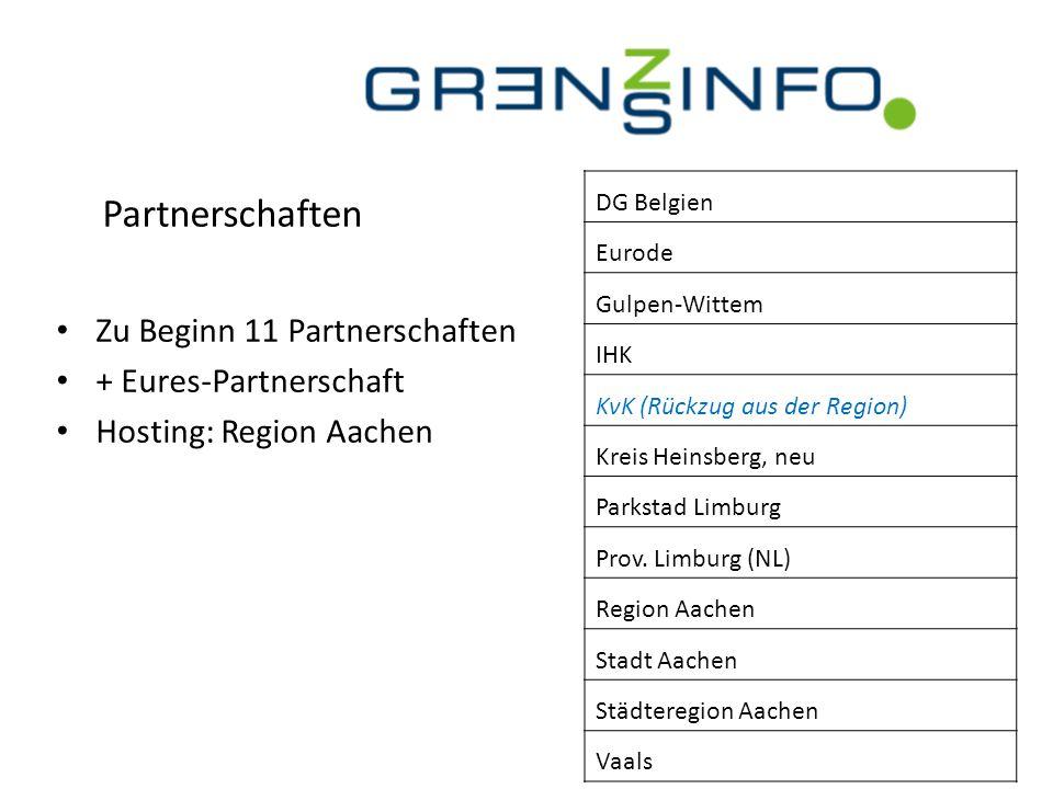 Partnerschaften Zu Beginn 11 Partnerschaften + Eures-Partnerschaft Hosting: Region Aachen DG Belgien Eurode Gulpen-Wittem IHK KvK (Rückzug aus der Region) Kreis Heinsberg, neu Parkstad Limburg Prov.