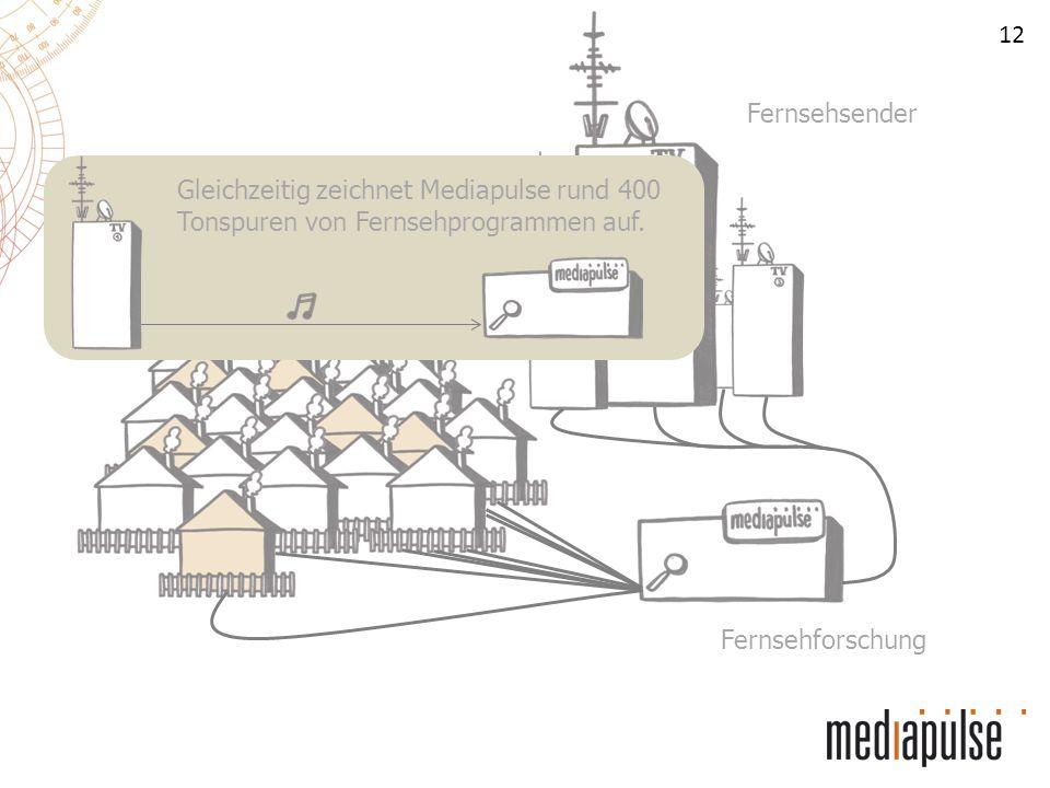 12 Fernsehsender Fernsehhaushalte Fernsehforschung Gleichzeitig zeichnet Mediapulse rund 400 Tonspuren von Fernsehprogrammen auf.