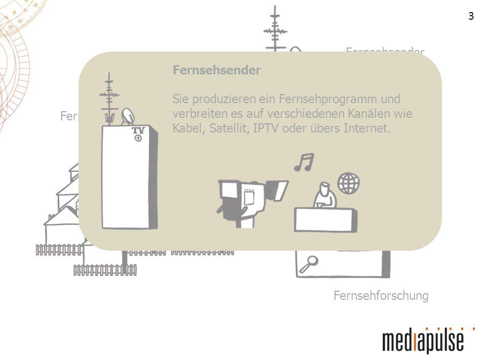 14 Statistiken und Einschaltquoten Alle Daten aus dem Mediapulse Fernsehpanel werden zusammen- gefasst und auf die Schweizer Bevölkerung hochgerechnet.