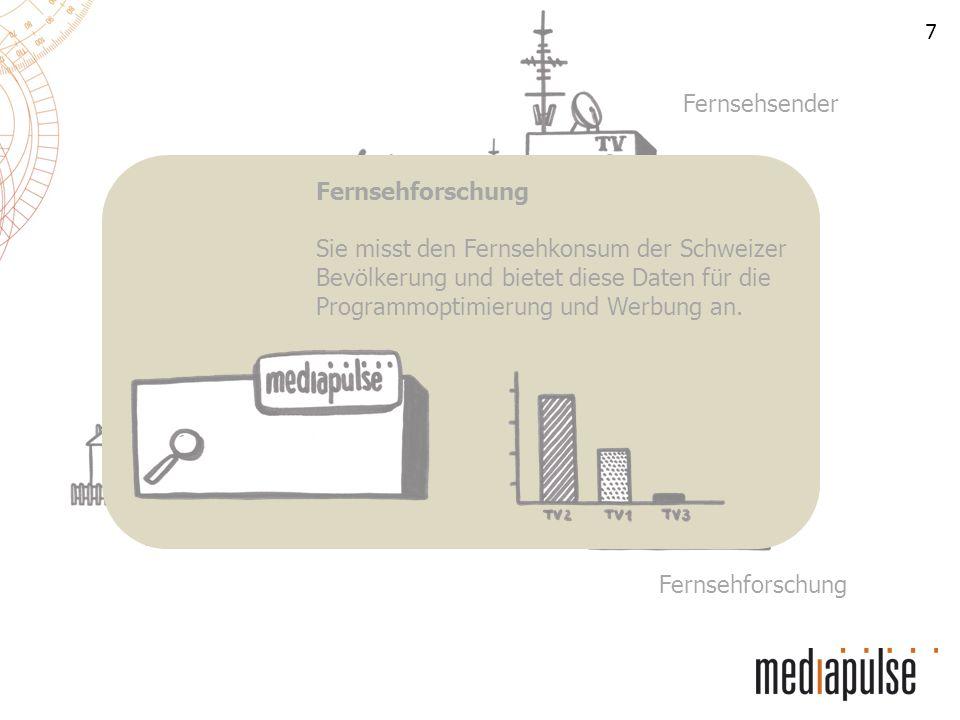 7 Fernsehsender Fernsehhaushalte Fernsehforschung Sie misst den Fernsehkonsum der Schweizer Bevölkerung und bietet diese Daten für die Programmoptimie