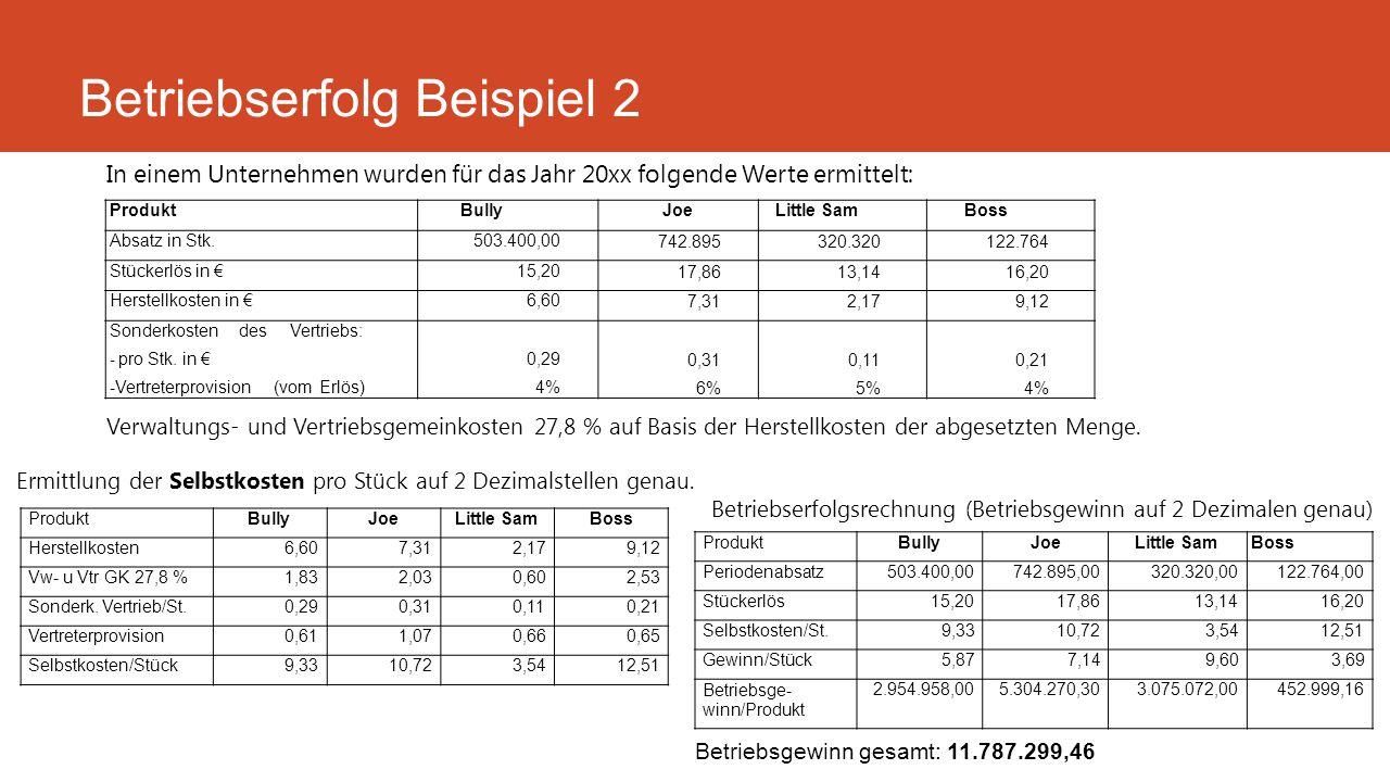 In einem Unternehmen wurden für das Jahr 20xx folgende Werte ermittelt: Betriebserfolg Beispiel 2 Verwaltungs- und Vertriebsgemeinkosten 27,8 % auf Ba