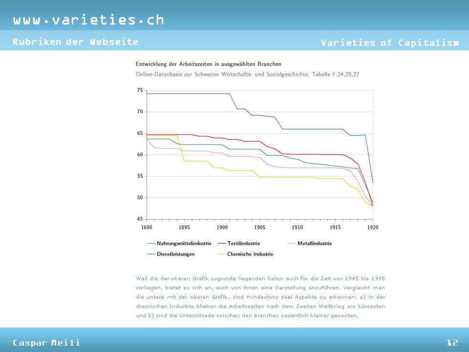 www.varieties.ch Varieties of Capitalism Rubriken der Webseite Caspar Meili12