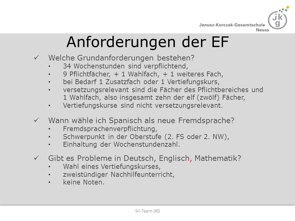 Anforderungen der EF Welche Grundanforderungen bestehen? 34 Wochenstunden sind verpflichtend, 9 Pflichtfächer, + 1 Wahlfach, + 1 weiteres Fach, bei Be