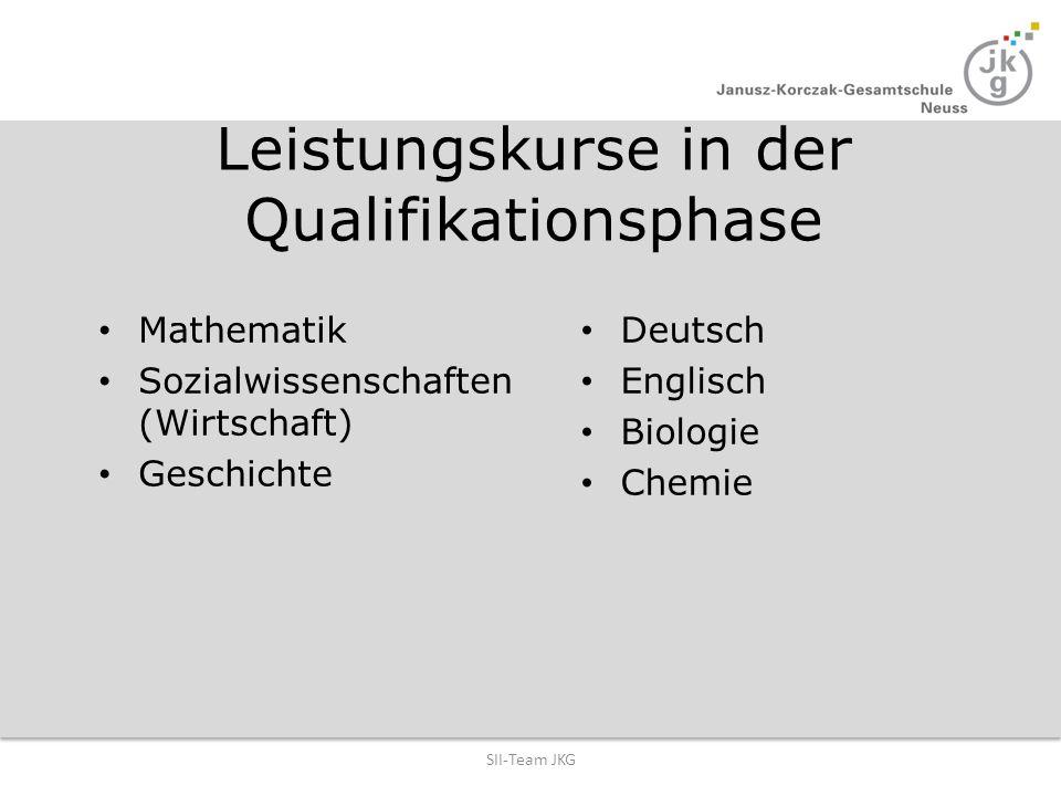 Leistungskurse in der Qualifikationsphase Mathematik Sozialwissenschaften (Wirtschaft) Geschichte Deutsch Englisch Biologie Chemie SII-Team JKG