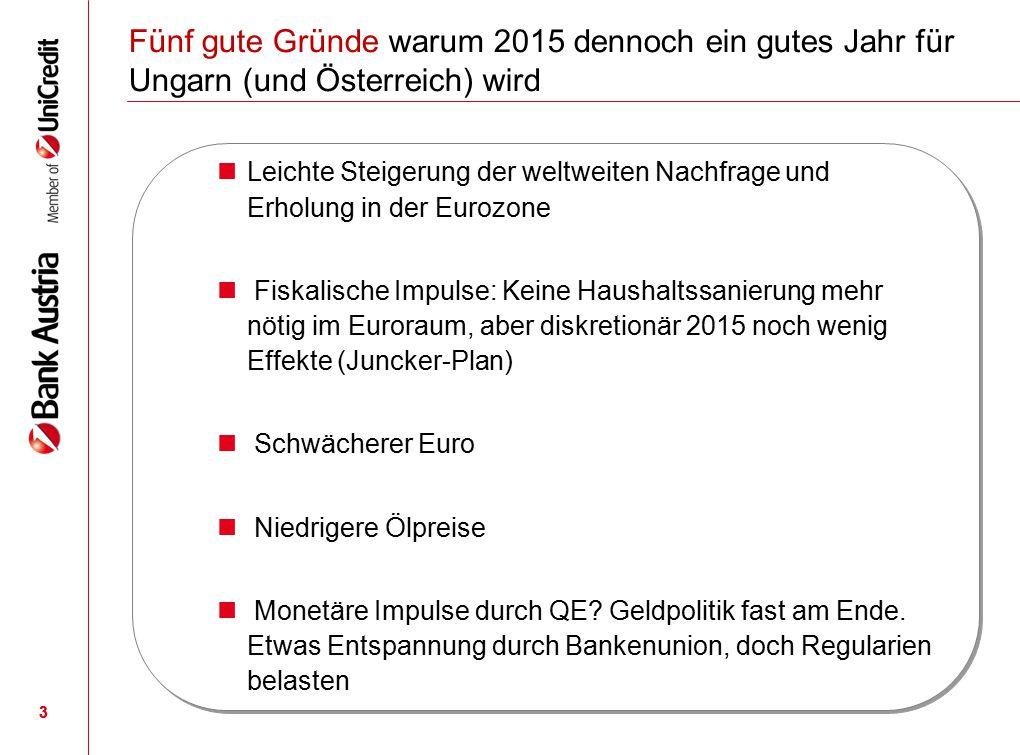 14 Österreich profitierte: Zusätzliches BIP durch CEE von über 20 Mrd.