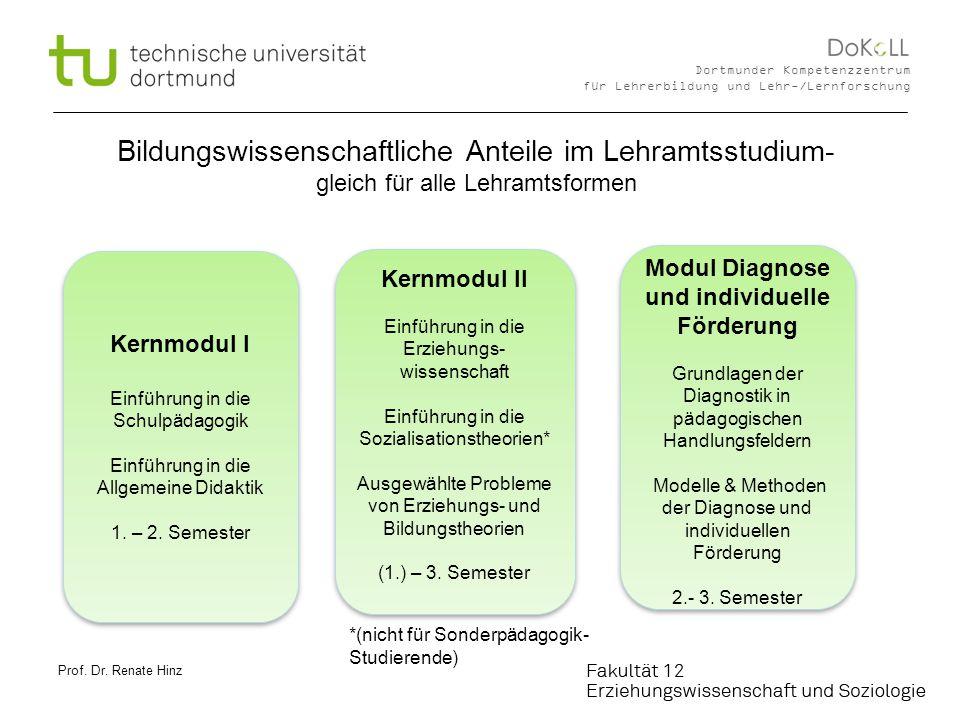 1 Dortmunder Kompetenzzentrum für Lehrerbildung und Lehr-/Lernforschung Bildungswissenschaftliche Anteile im Lehramtsstudium- gleich für alle Lehramts