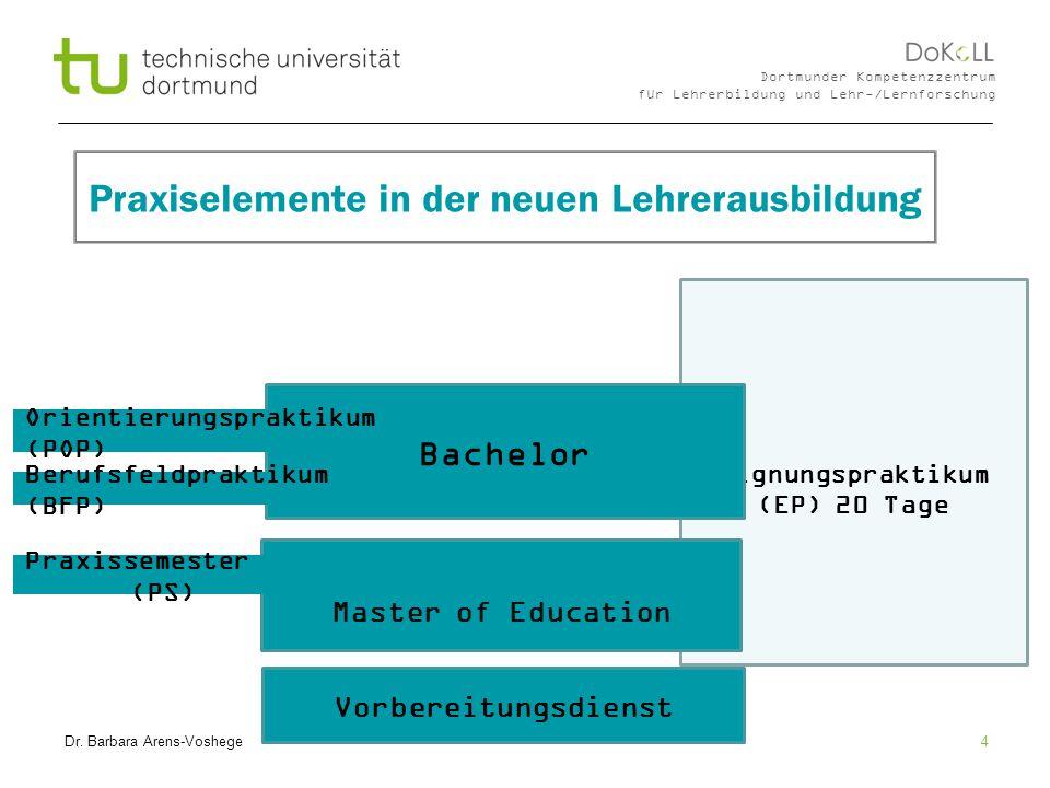 4 Dortmunder Kompetenzzentrum für Lehrerbildung und Lehr-/Lernforschung Dr. Barbara Arens-Voshege Eignungspraktikum (EP) 20 Tage Bachelor Praxiselemen