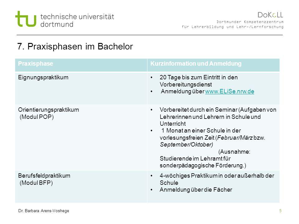 5 Dortmunder Kompetenzzentrum für Lehrerbildung und Lehr-/Lernforschung Dr. Barbara Arens-Voshege PraxisphaseKurzinformation und Anmeldung Eignungspra