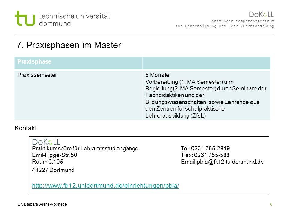 6 Dortmunder Kompetenzzentrum für Lehrerbildung und Lehr-/Lernforschung Dr. Barbara Arens-Voshege Praxisphase Praxissemester5 Monate Vorbereitung (1.