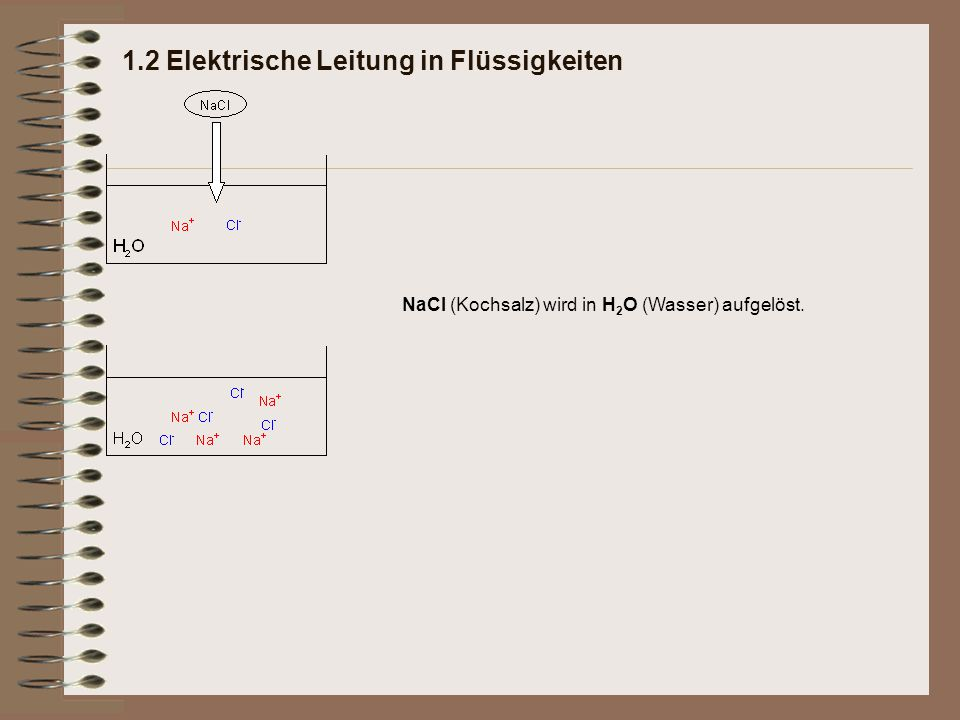 1.2 Elektrische Leitung in Flüssigkeiten NaCl (Kochsalz) wird in H 2 O (Wasser) aufgelöst.