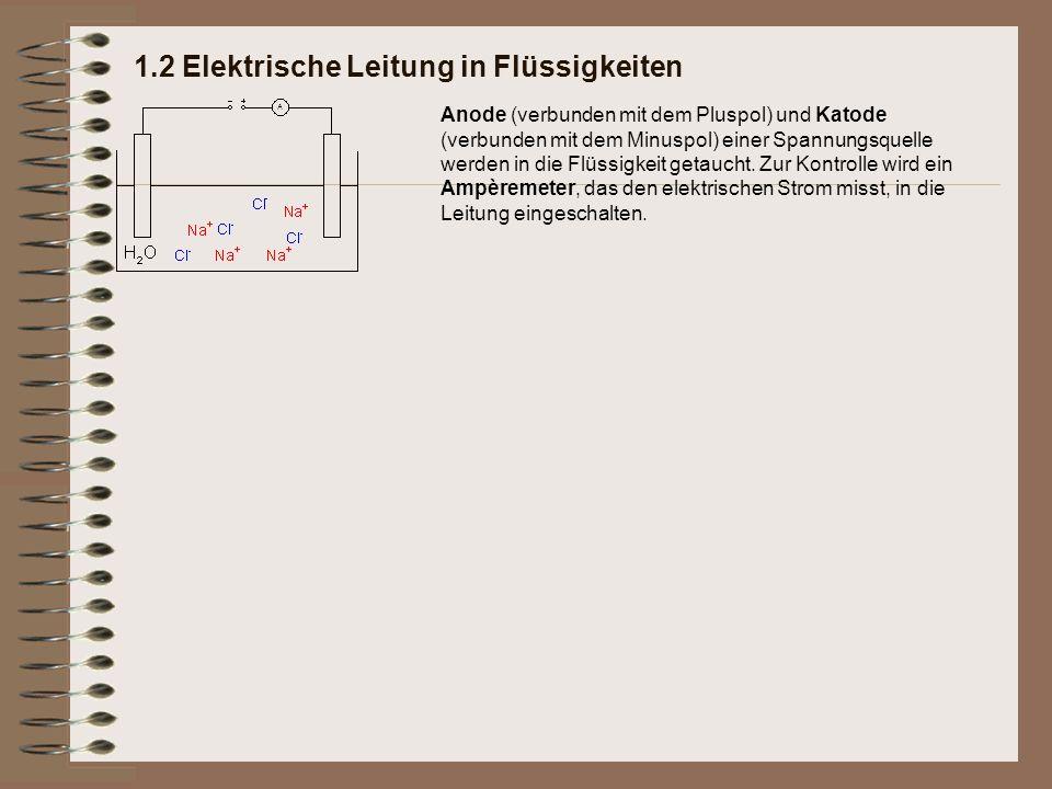 1.2 Elektrische Leitung in Flüssigkeiten Anode (verbunden mit dem Pluspol) und Katode (verbunden mit dem Minuspol) einer Spannungsquelle werden in die