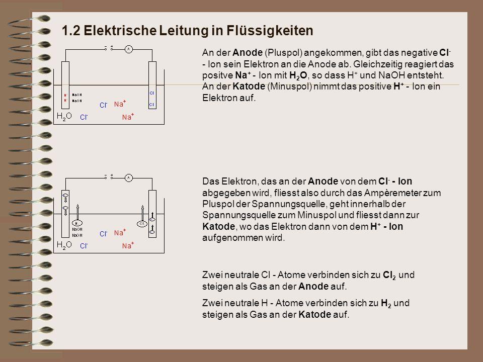 1.2 Elektrische Leitung in Flüssigkeiten An der Anode (Pluspol) angekommen, gibt das negative Cl - - Ion sein Elektron an die Anode ab. Gleichzeitig r
