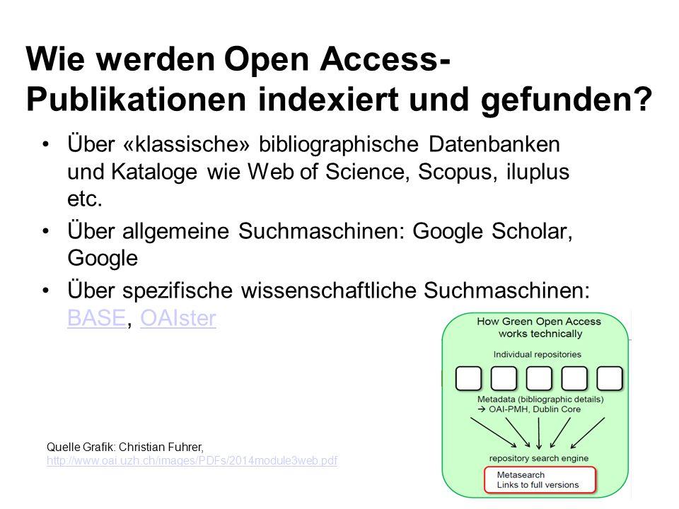 Wie werden Open Access- Publikationen indexiert und gefunden.