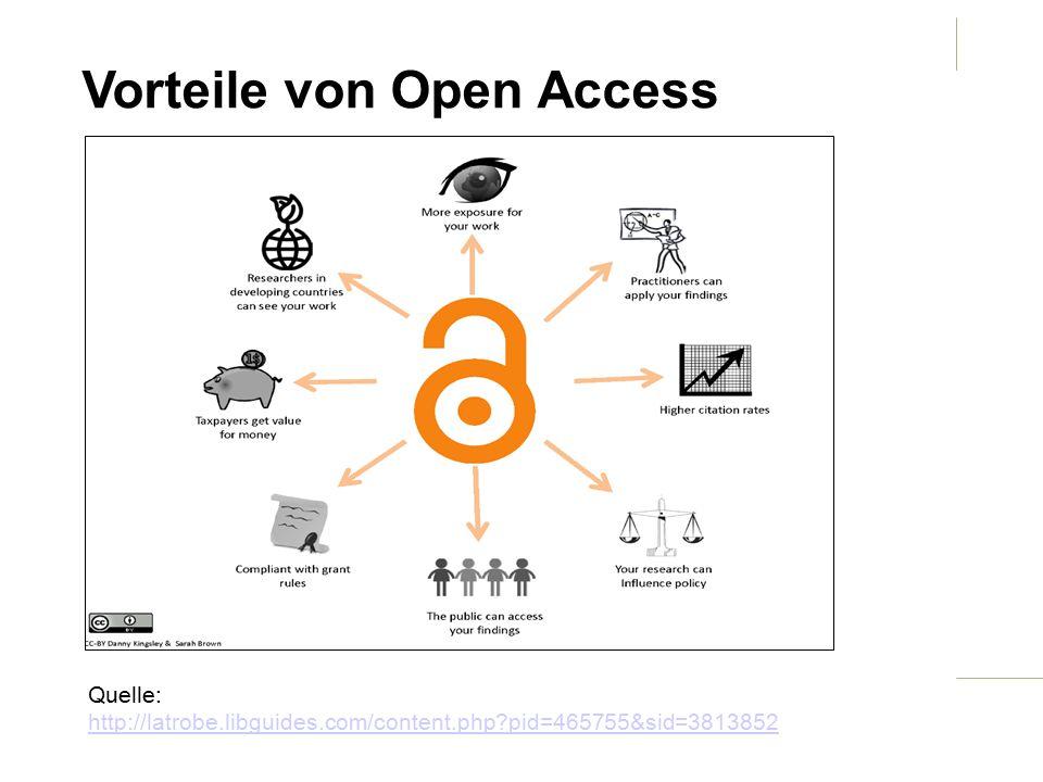 Quelle: http://latrobe.libguides.com/content.php pid=465755&sid=3813852 http://latrobe.libguides.com/content.php pid=465755&sid=3813852 Vorteile von Open Access