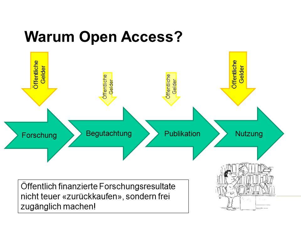 Quelle: http://www.publications.parliament.uk/pa/cm201314/cmselect/cmbis/99/9905.htm http://www.publications.parliament.uk/pa/cm201314/cmselect/cmbis/99/9905.htm Warum Open Access.