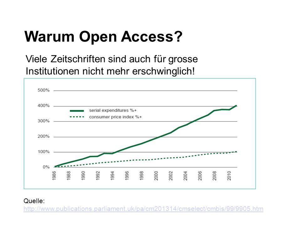 Warum Open Access?