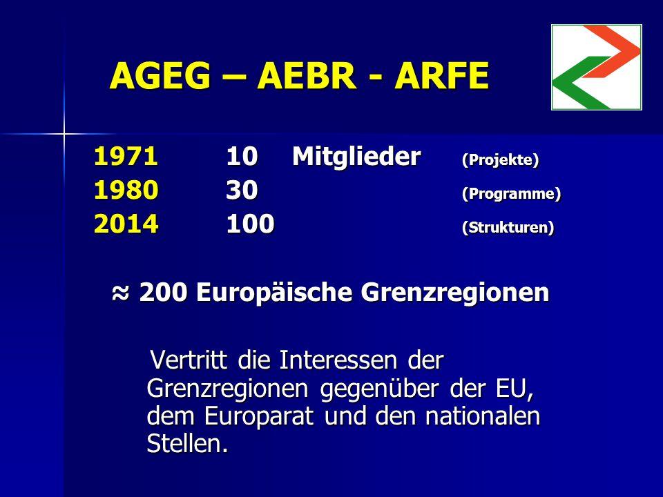 AGEG – AEBR - ARFE 197110 Mitglieder (Projekte) 198030 (Programme) 2014100 (Strukturen) ≈ 200 Europäische Grenzregionen Vertritt die Interessen der Grenzregionen gegenüber der EU, dem Europarat und den nationalen Stellen.