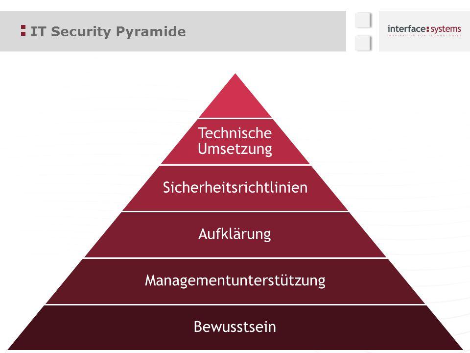 IT Security Pyramide Technische Umsetzung Sicherheitsrichtlinien Aufklärung Managementunterstützung Bewusstsein