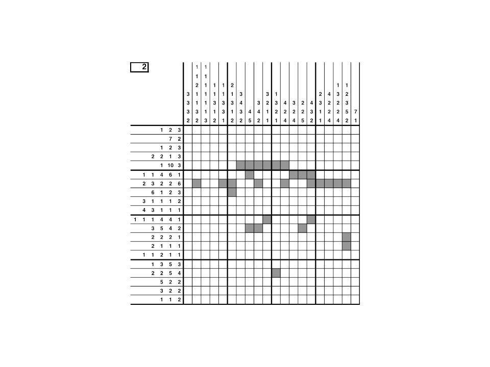 Nonogramm aus dem Tages-Anzeiger vom 2.