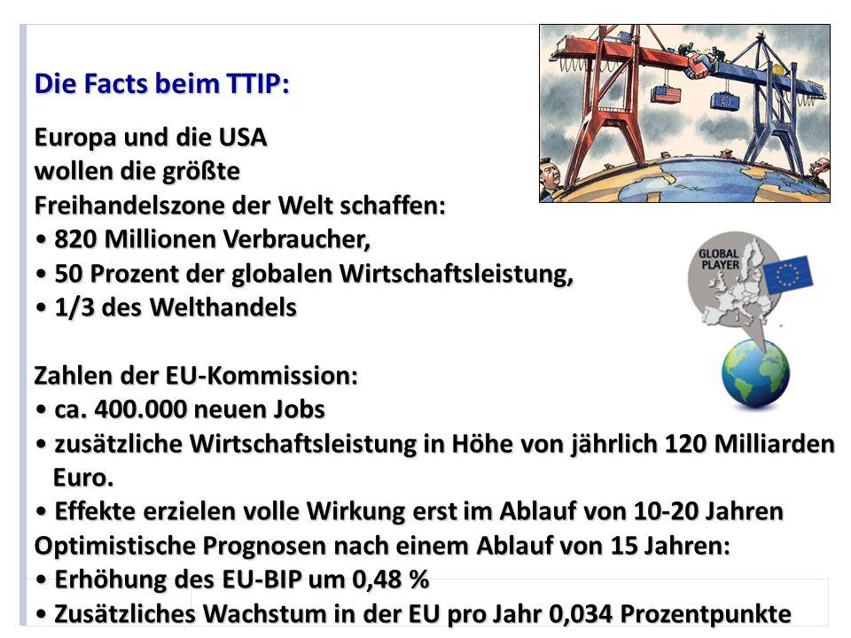 www.gesunde-erde.net Nicht-tarifäre Handelshindernisse – Was ist das.