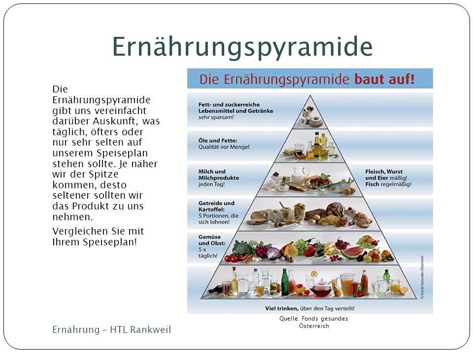 Ernährungspyramide Die Ernährungspyramide gibt uns vereinfacht darüber Auskunft, was täglich, öfters oder nur sehr selten auf unserem Speiseplan stehe