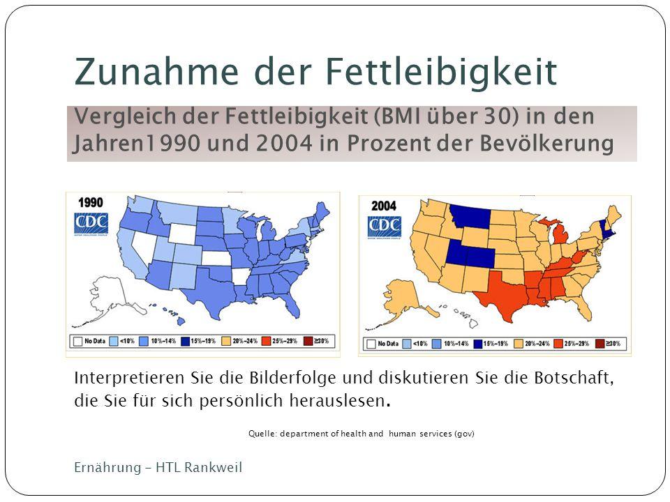 Zunahme der Fettleibigkeit Vergleich der Fettleibigkeit (BMI über 30) in den Jahren1990 und 2004 in Prozent der Bevölkerung Ernährung - HTL Rankweil I