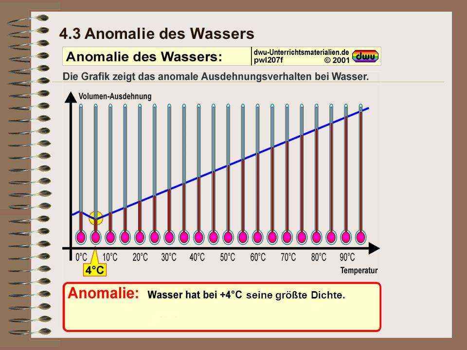 4.3 Anomalie des Wassers Anomalie des Wassers Wasser hat eine besondere Eigenschaft, die es von fast allen anderen Flüssigkeiten unterscheidet.