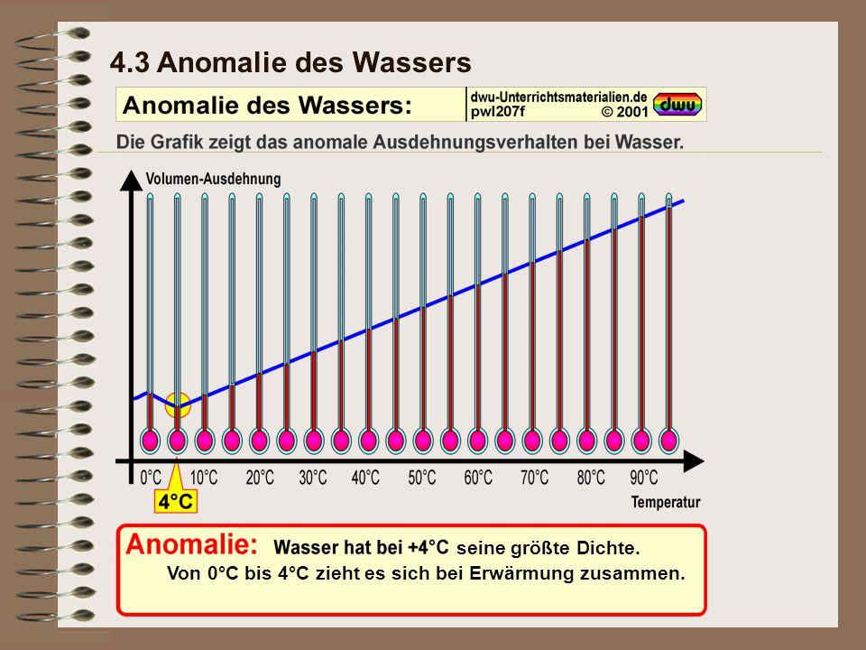 4.3 Anomalie des Wassers seine größte Dichte. Von 0°C bis 4°C zieht es sich bei Erwärmung zusammen.