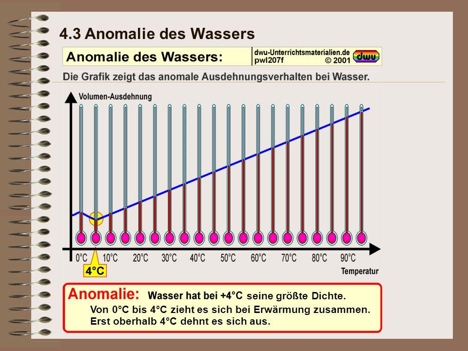 4.3 Anomalie des Wassers seine größte Dichte. Von 0°C bis 4°C zieht es sich bei Erwärmung zusammen. Erst oberhalb 4°C dehnt es sich aus.