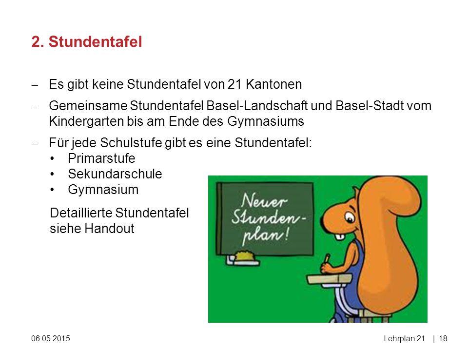 2. Stundentafel 06.05.2015Lehrplan 21|18  Es gibt keine Stundentafel von 21 Kantonen  Gemeinsame Stundentafel Basel-Landschaft und Basel-Stadt vom K