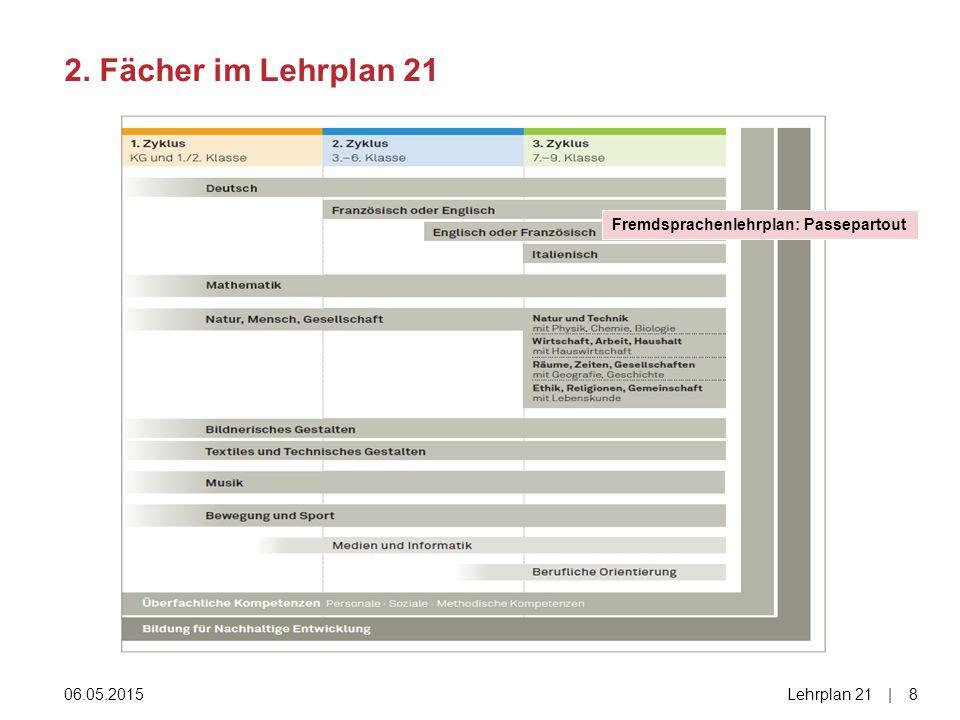 06.05.2015Lehrplan 21|8|8 2. Fächer im Lehrplan 21 Fremdsprachenlehrplan: Passepartout