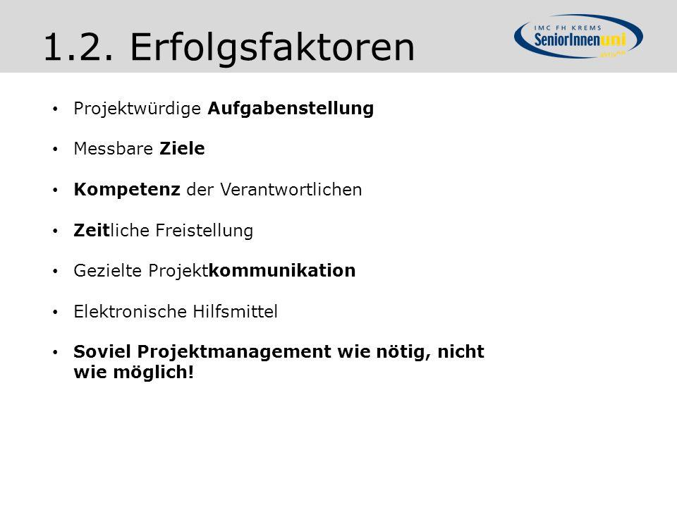 1.2. Erfolgsfaktoren Projektwürdige Aufgabenstellung Messbare Ziele Kompetenz der Verantwortlichen Zeitliche Freistellung Gezielte Projektkommunikatio