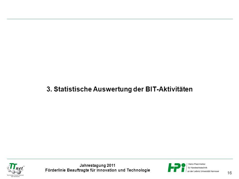 16 Jahrestagung 2011 Förderlinie Beauftragte für Innovation und Technologie 3. Statistische Auswertung der BIT-Aktivitäten