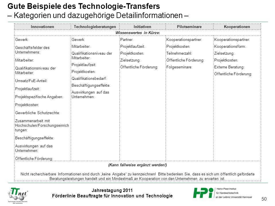 50 Jahrestagung 2011 Förderlinie Beauftragte für Innovation und Technologie Gute Beispiele des Technologie-Transfers – Kategorien und dazugehörige Det