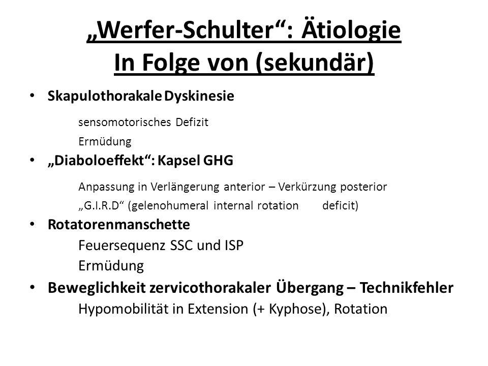 """""""Werfer-Schulter"""": Ätiologie In Folge von (sekundär) Skapulothorakale Dyskinesie sensomotorisches Defizit Ermüdung """"Diaboloeffekt"""": Kapsel GHG Anpassu"""