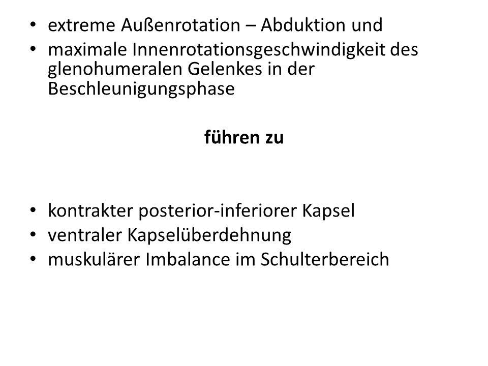 extreme Außenrotation – Abduktion und maximale Innenrotationsgeschwindigkeit des glenohumeralen Gelenkes in der Beschleunigungsphase führen zu kontrak