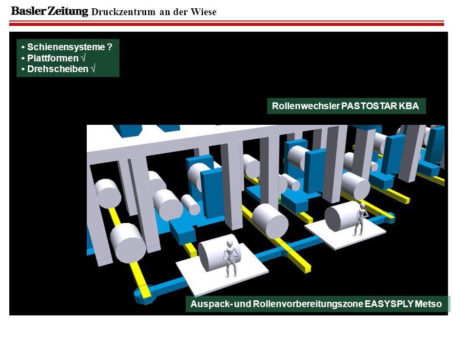 Druckzentrum an der Wiese Rollenwechsler PASTOSTAR KBA Auspack- und Rollenvorbereitungszone EASYSPLY Metso Schienensysteme ? Plattformen √ Drehscheibe