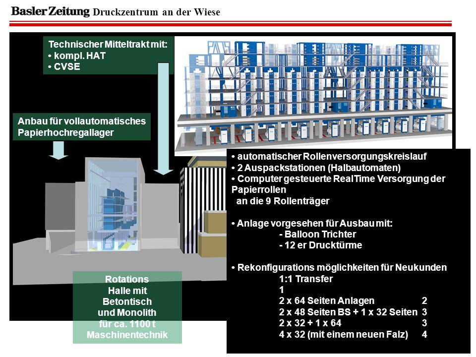 Druckzentrum an der Wiese Technischer Mitteltrakt mit: kompl. HAT CVSE Anbau für vollautomatisches Papierhochregallager Rotations Halle mit Betontisch