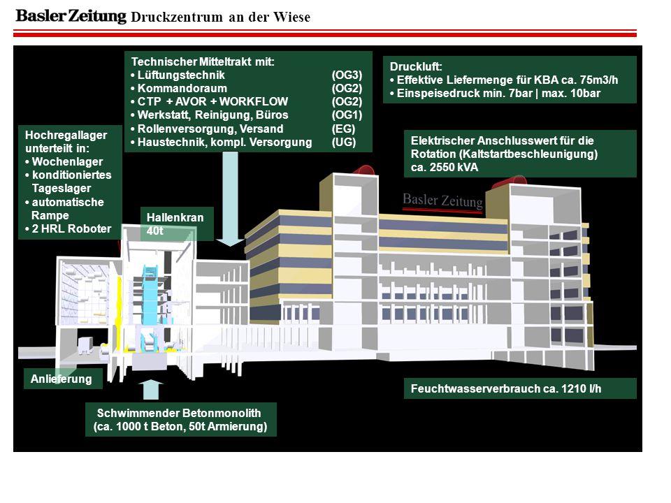 Druckzentrum an der Wiese Hochregallager unterteilt in: Wochenlager konditioniertes Tageslager automatische Rampe 2 HRL Roboter Anlieferung Schwimmender Betonmonolith (ca.
